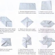 Model de pliage de serviette