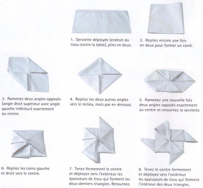 Pliage serviette explication