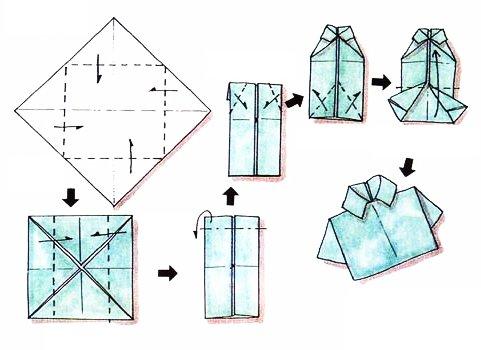 Pliage serviette papier chemise